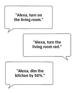 Trust com - Ask Alexa